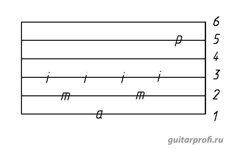 перебор на гитаре 2