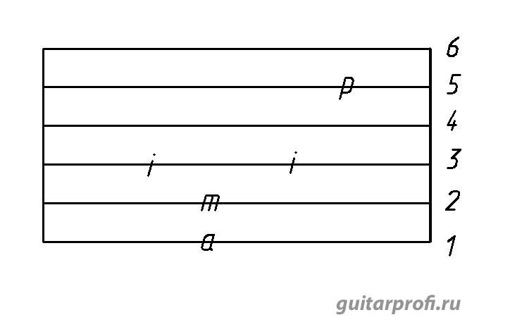 перебор на гитаре 3
