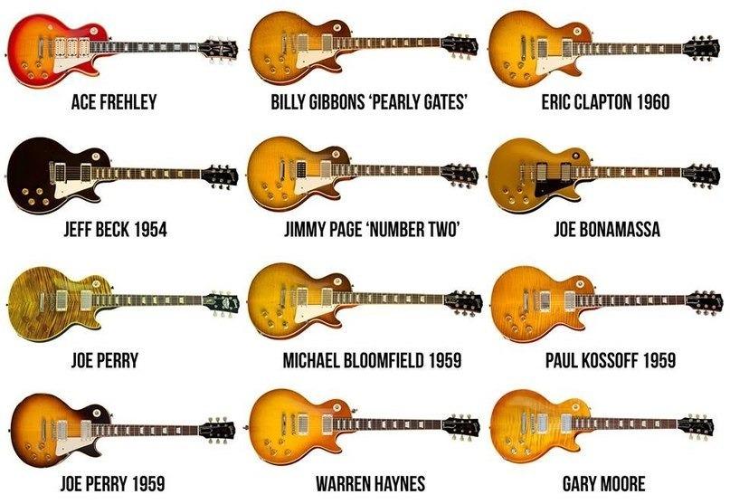 gitari-gibson