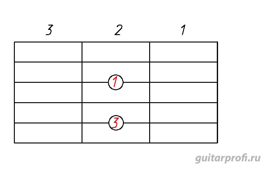 akkord-A7