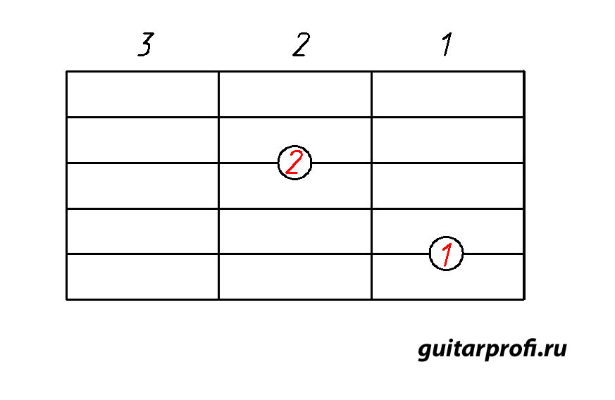 akkord-Am7