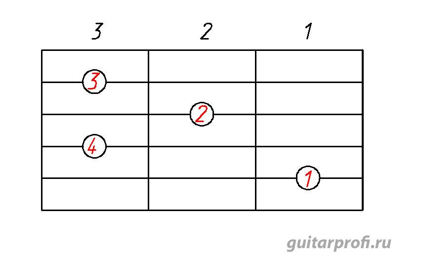 akkord-C7
