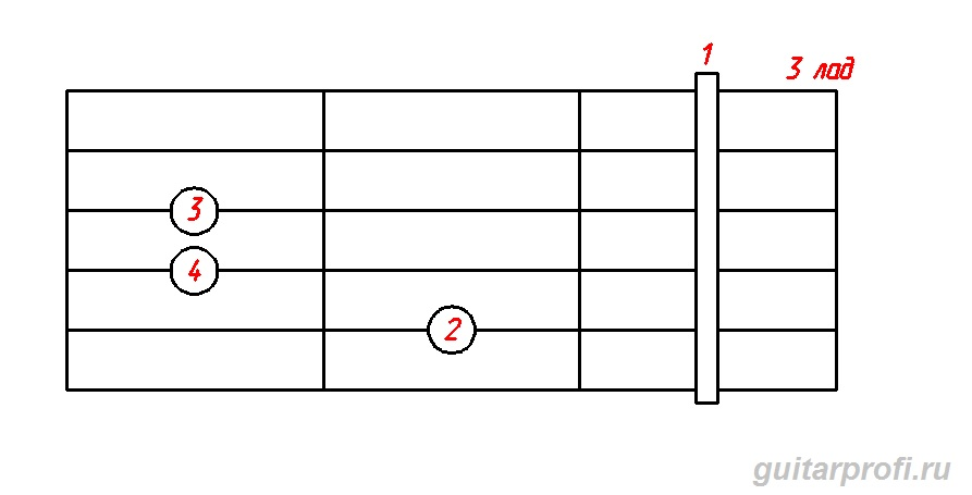 akkord-Cm