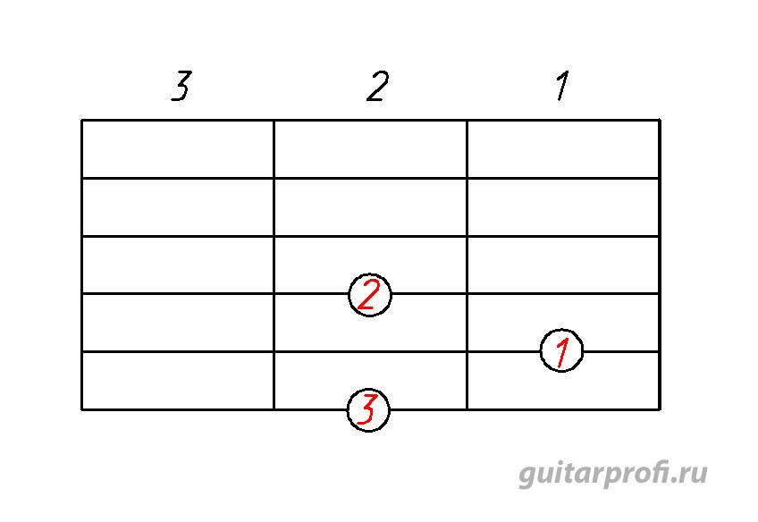 akkord-D7