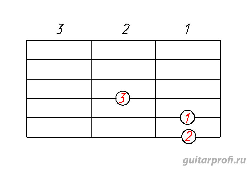 akkord-Dm7