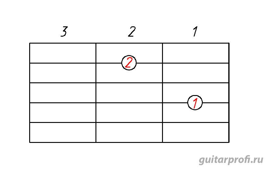 akkord-E7
