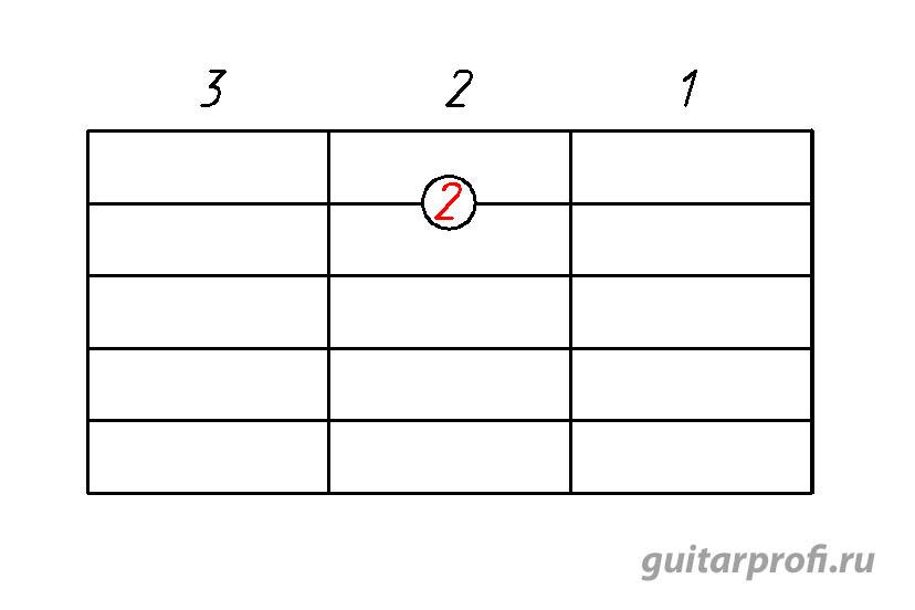 akkord-Em7