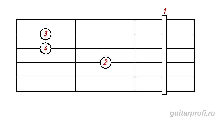 akkord-F