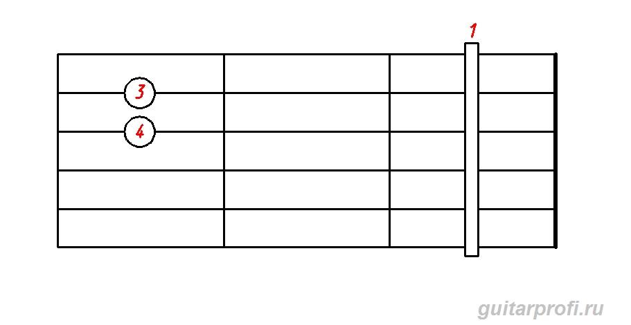 akkord-Fm