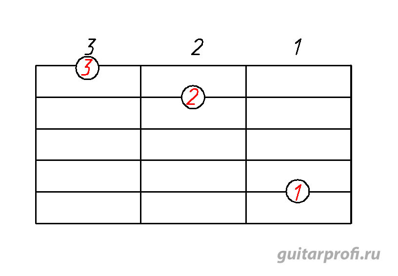 akkord-G7