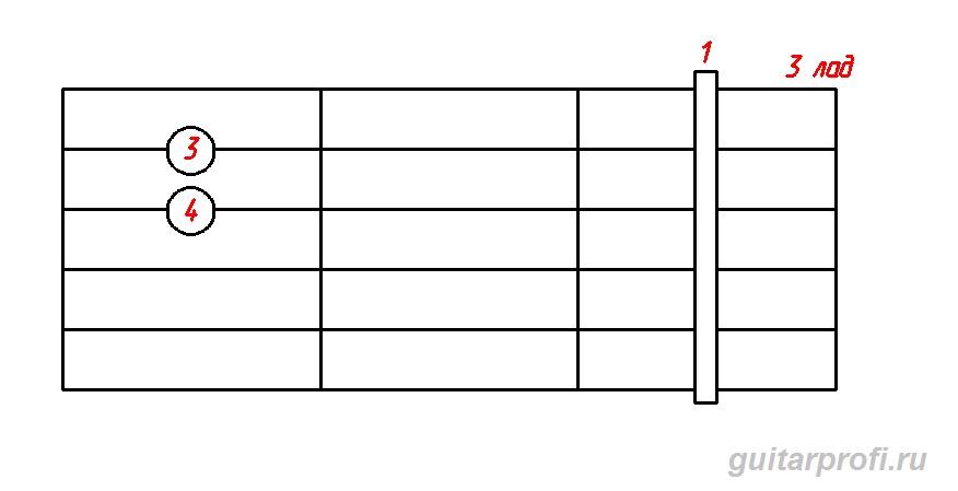 akkord-Gm