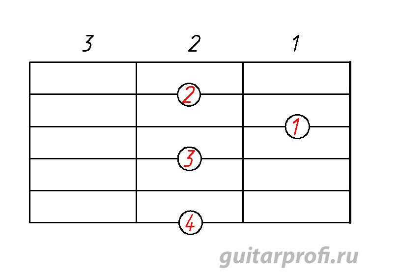 akkord-H7