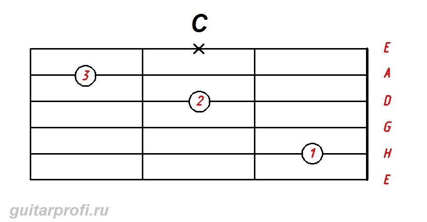 akkord_C