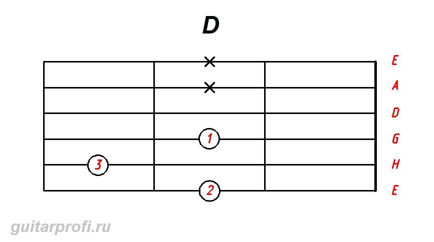 akkord_D