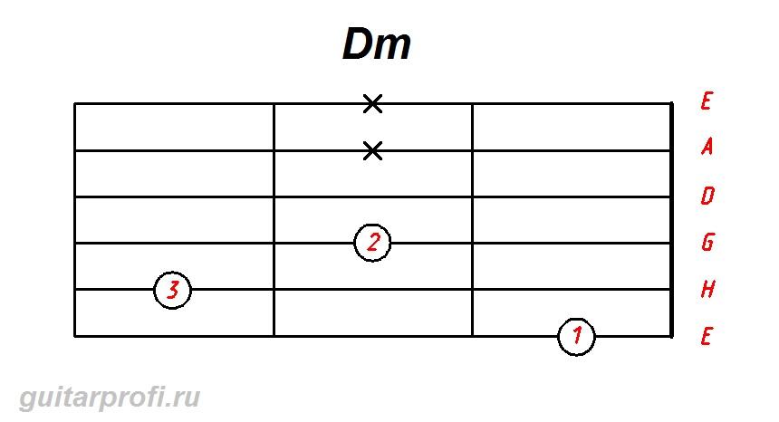 akkord_Dm