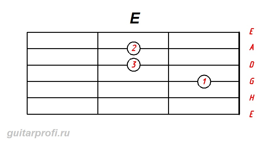 akkord_E