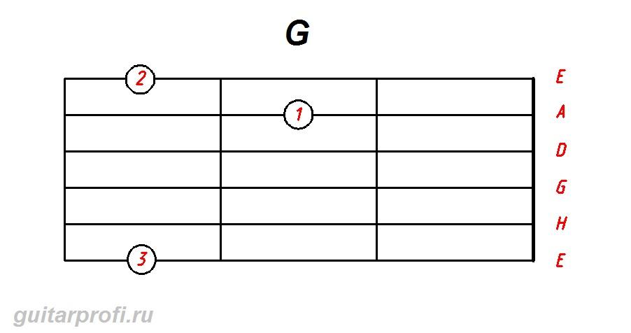 akkord_G