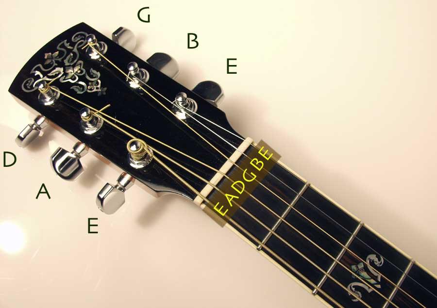 nastroika-gitari