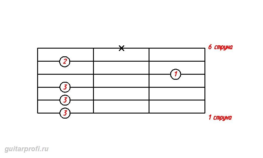 Pm9-tonika-na-5-stryne
