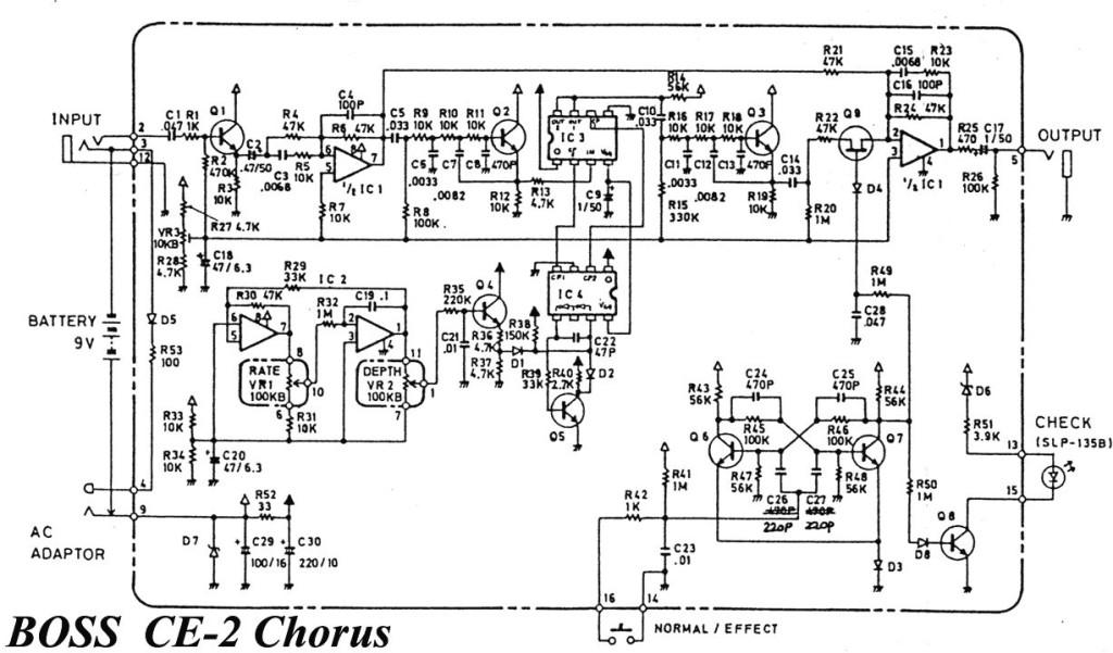 BOSS Chorus CE-2 Shema