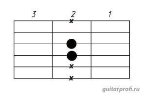power-chord-a
