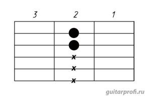 power-chord-e