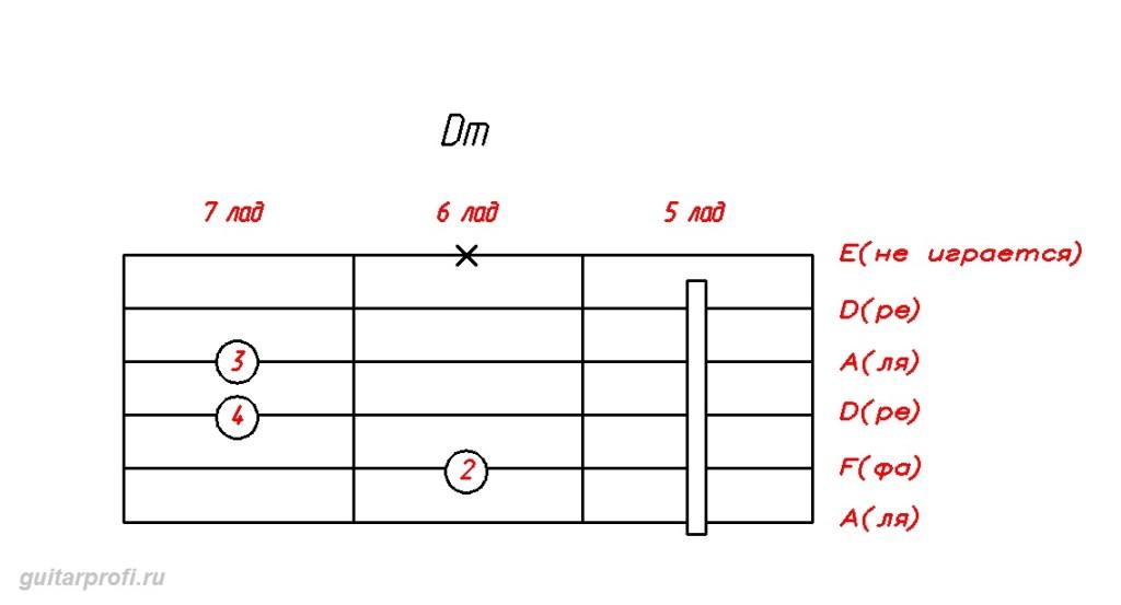 akkord-Dm-dly-gitari(5_lad)
