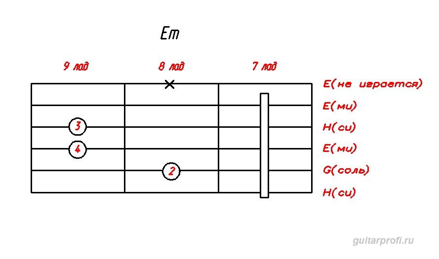 akkord-Em-dly-gitari(7_lad)