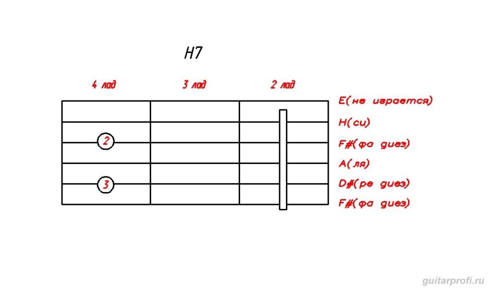 akkord-H7-dly-gitari