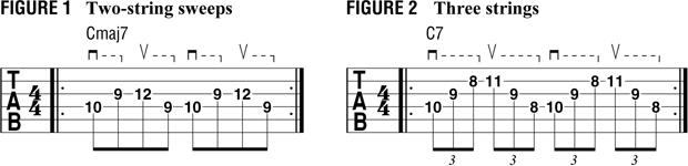 пример 1 для тренировки свипа на гитаре