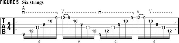 пример 4 для тренировки свипа на гитаре