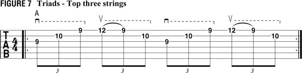 пример 5 для тренировки свипа на гитаре