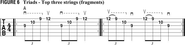 пример 6 для тренировки свипа на гитаре