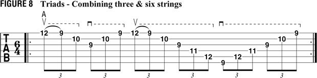 пример 7 для тренировки свипа на гитаре