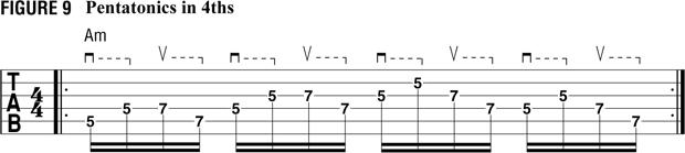 пример 8 для тренировки свипа на гитаре