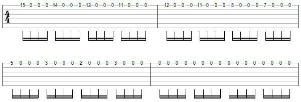 упражнение 1 для переменного штриха на гитаре
