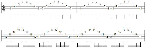 упражнение 12 для игры свипом на гитаре