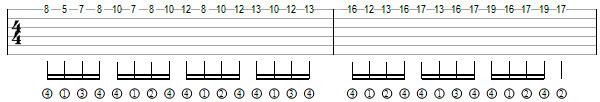 упражнение 3 на переменный штрих на гитаре