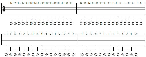 упражнение 4 на переменный штрих на гитаре