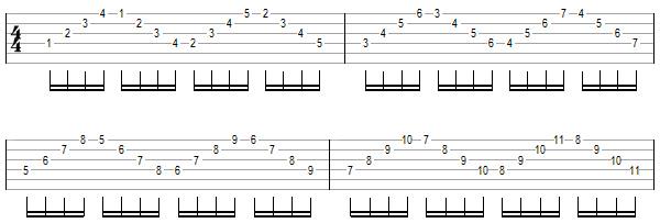 упражнение 6 для игры свипом на гитаре