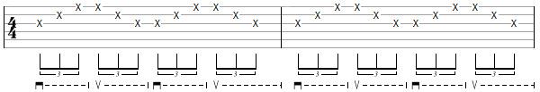 упражнение 1 для игры свипом на гитаре