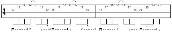 упражнение 4 для игры свипом на гитаре