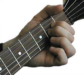 пауэр-аккорд аккорд A5 на гитаре