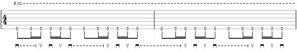 упражнение 5 на глушение струн